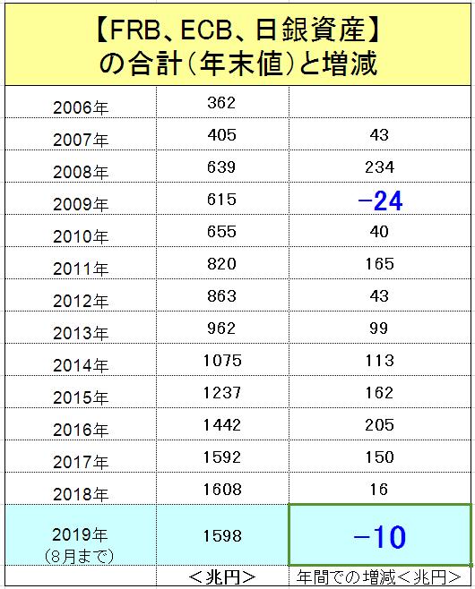 f:id:yukimatu-tousi:20191020172939p:plain