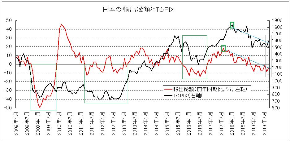 f:id:yukimatu-tousi:20191021165902p:plain