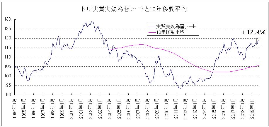 f:id:yukimatu-tousi:20191023163622p:plain