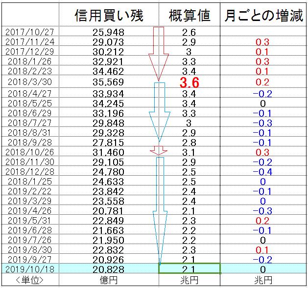 f:id:yukimatu-tousi:20191025165537p:plain