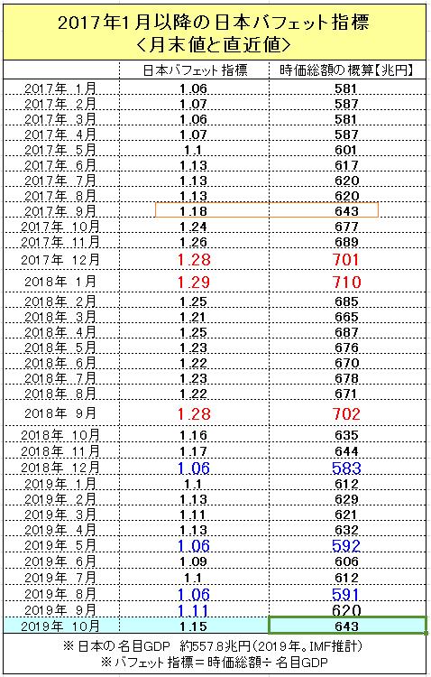 f:id:yukimatu-tousi:20191025220739p:plain