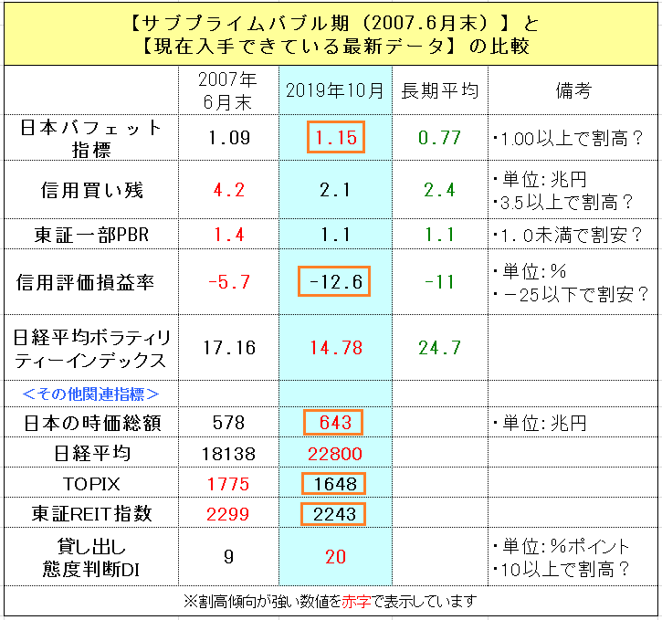 f:id:yukimatu-tousi:20191025224237p:plain