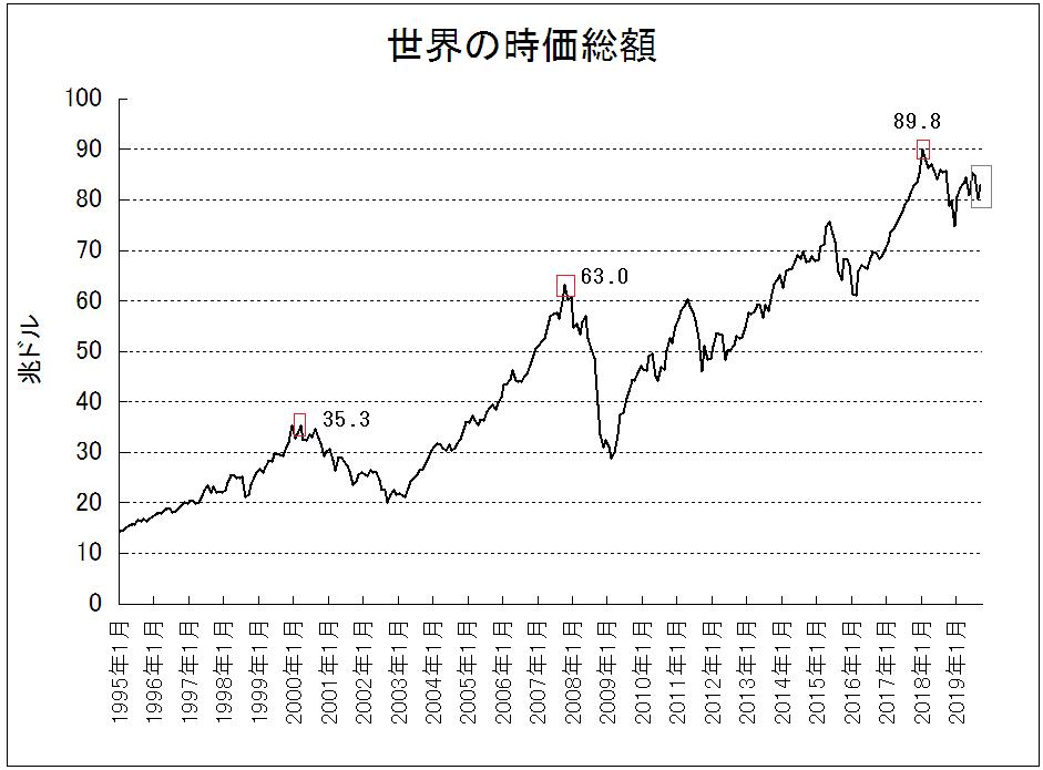 f:id:yukimatu-tousi:20191029111940p:plain