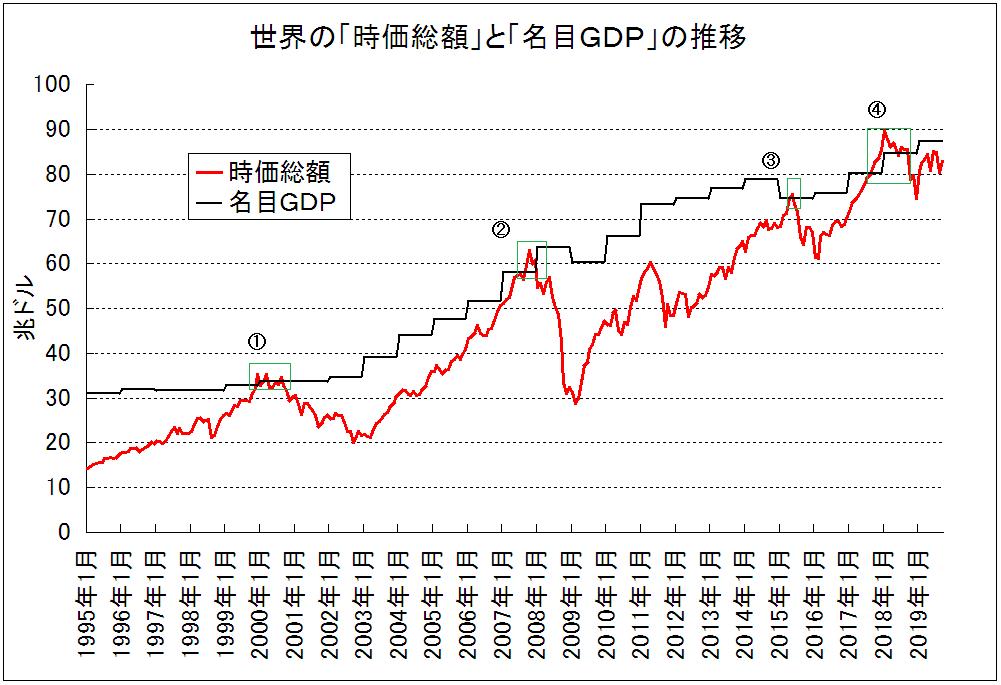 f:id:yukimatu-tousi:20191029112246p:plain