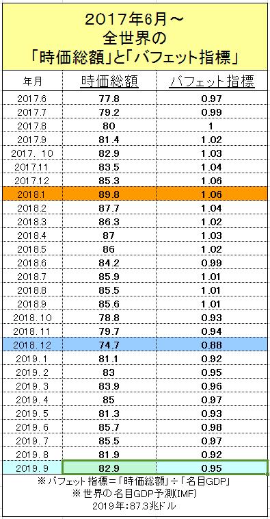 f:id:yukimatu-tousi:20191029113651p:plain