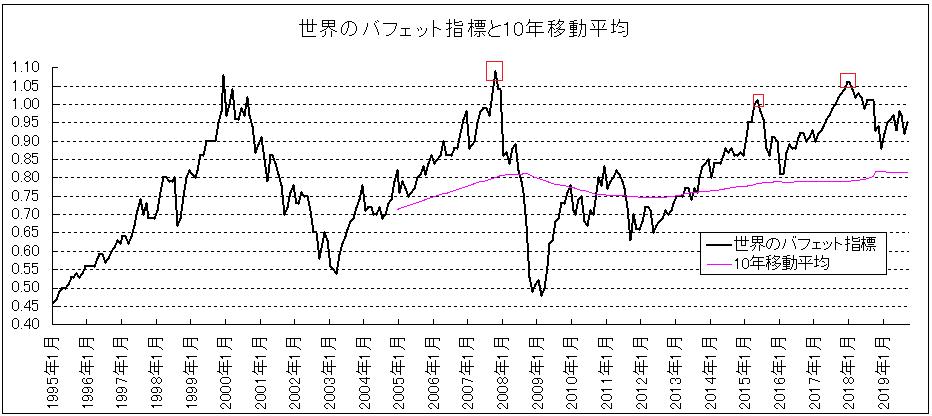 f:id:yukimatu-tousi:20191029122755p:plain