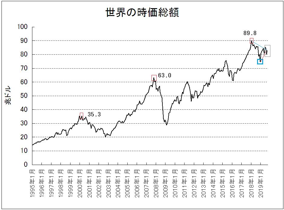 f:id:yukimatu-tousi:20191029130020p:plain