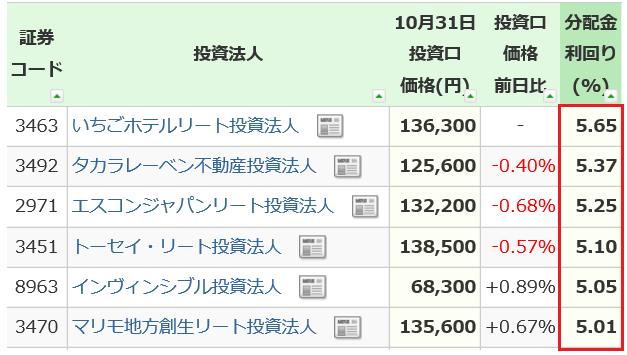 f:id:yukimatu-tousi:20191031220536p:plain
