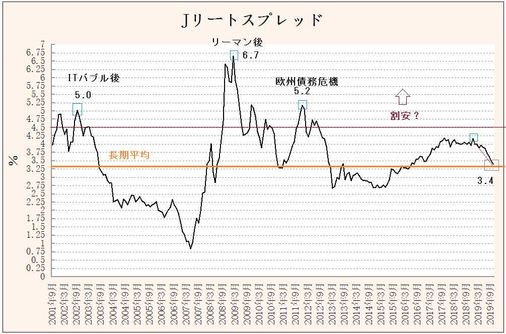f:id:yukimatu-tousi:20191031221022p:plain