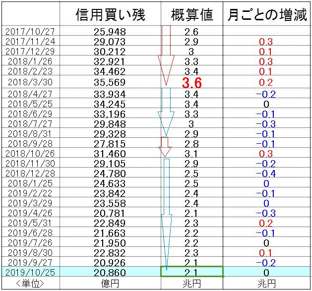 f:id:yukimatu-tousi:20191101233102p:plain