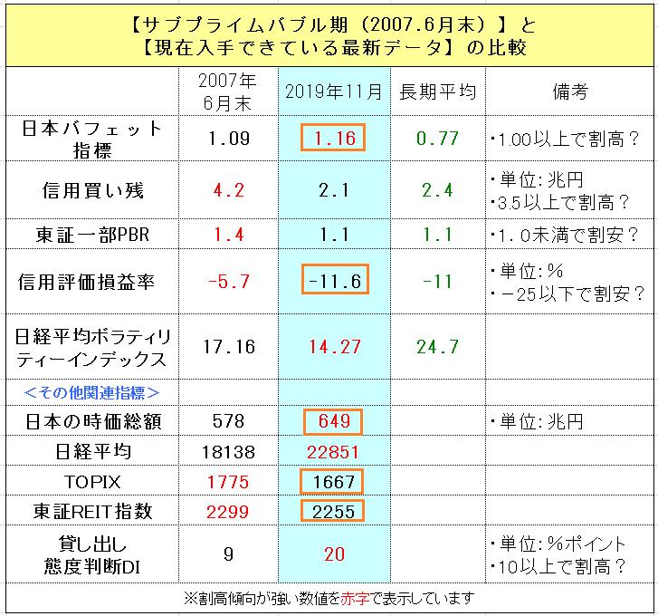 f:id:yukimatu-tousi:20191101233813p:plain