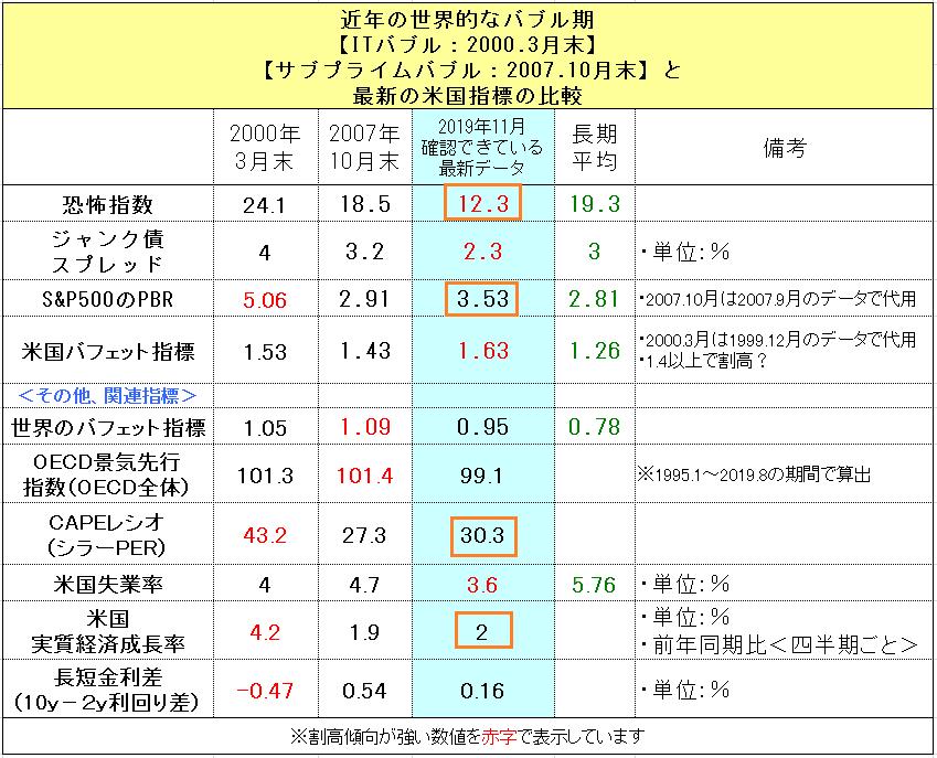 f:id:yukimatu-tousi:20191102200941p:plain
