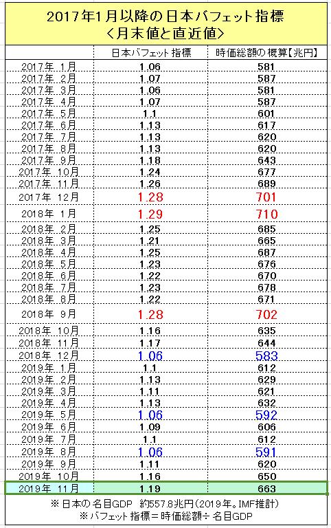 f:id:yukimatu-tousi:20191108215141p:plain