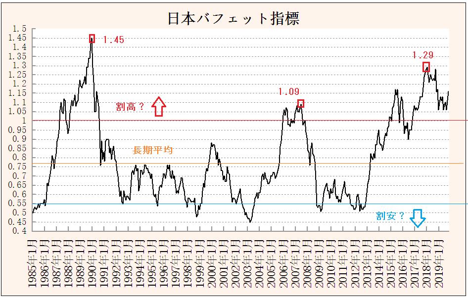 f:id:yukimatu-tousi:20191108215643p:plain