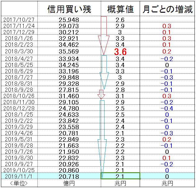 f:id:yukimatu-tousi:20191108220449p:plain