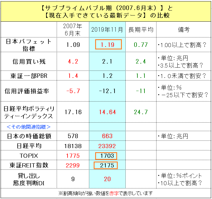 f:id:yukimatu-tousi:20191108232828p:plain
