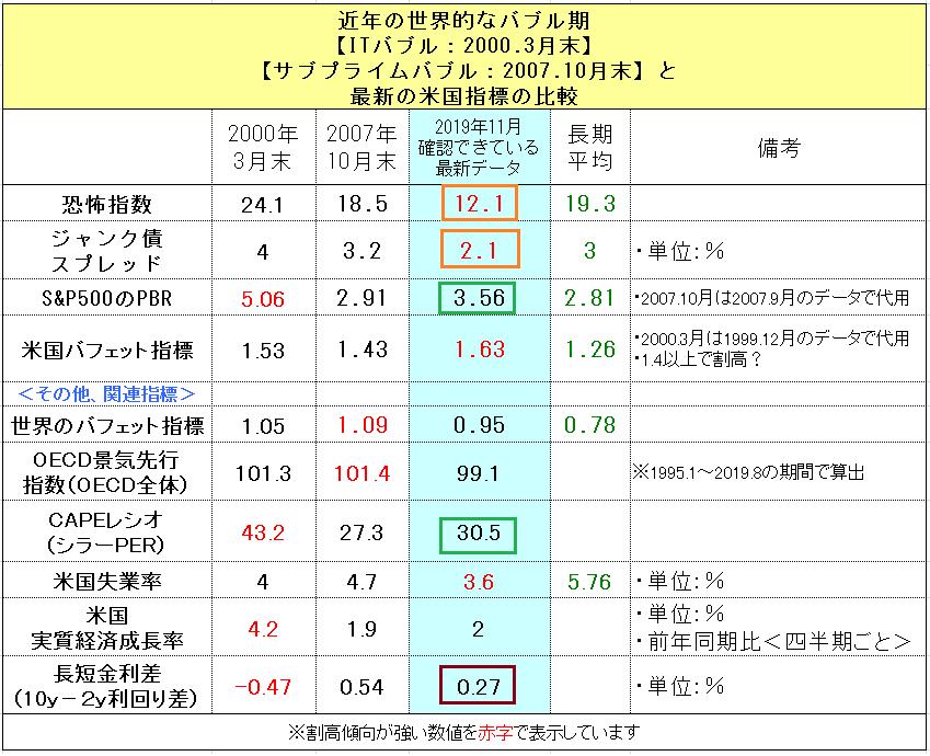 f:id:yukimatu-tousi:20191109173006p:plain