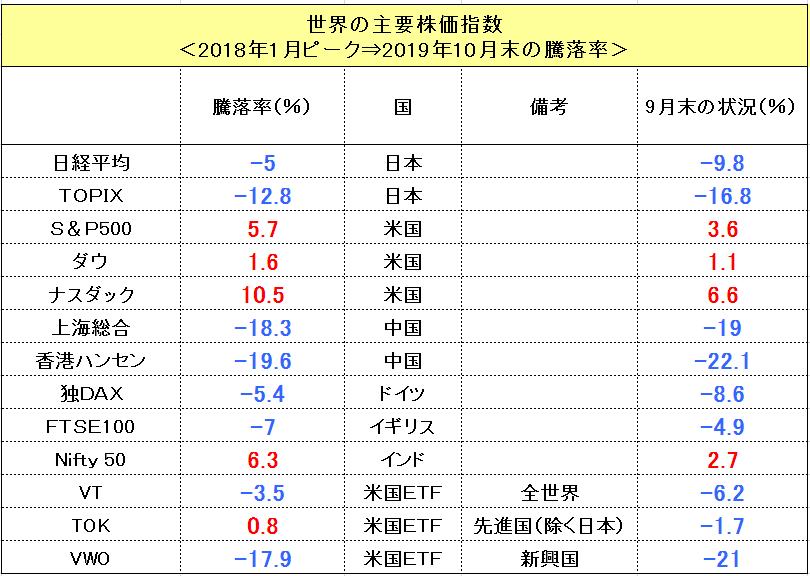 f:id:yukimatu-tousi:20191111150743p:plain
