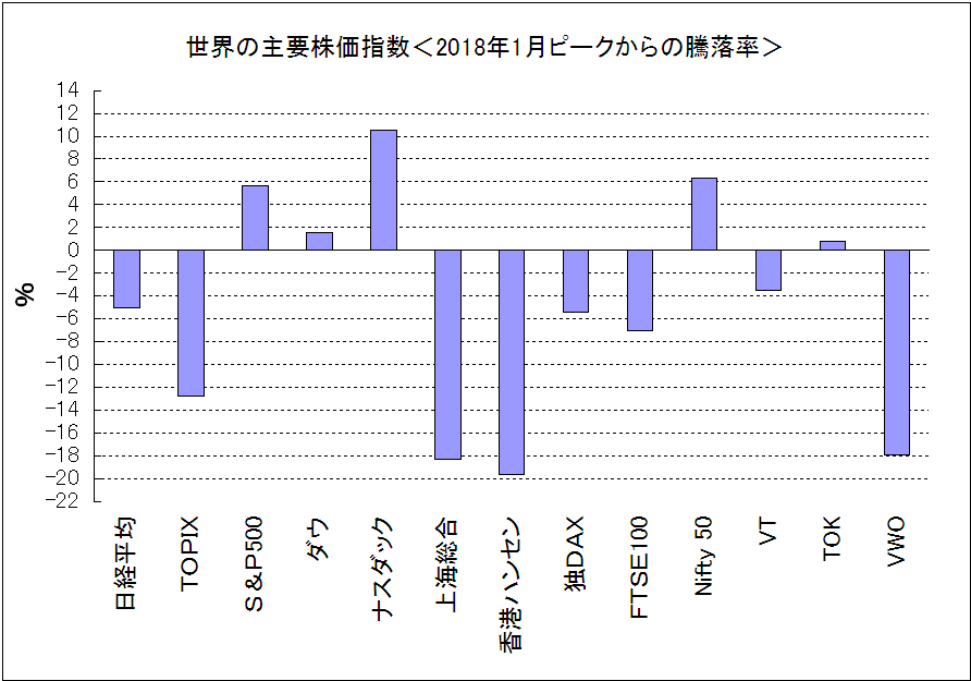 f:id:yukimatu-tousi:20191111150827p:plain