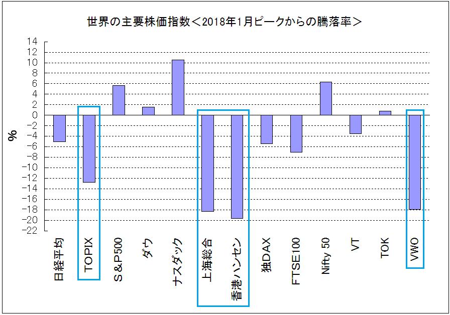 f:id:yukimatu-tousi:20191111150920p:plain
