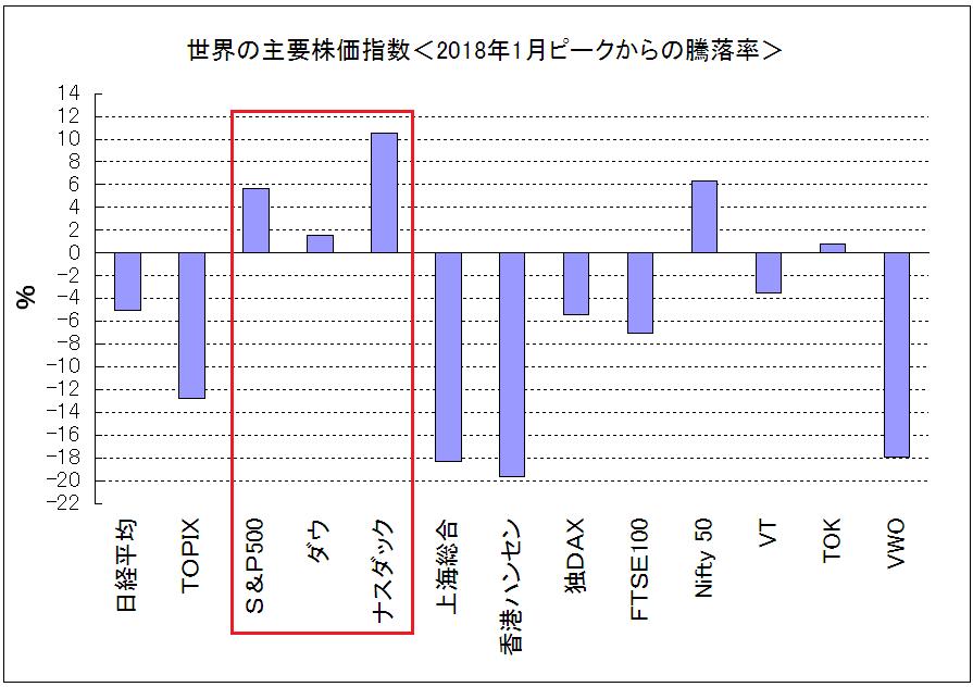 f:id:yukimatu-tousi:20191111151143p:plain
