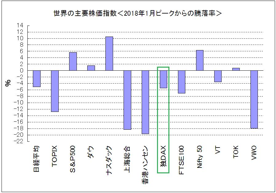 f:id:yukimatu-tousi:20191111151234p:plain