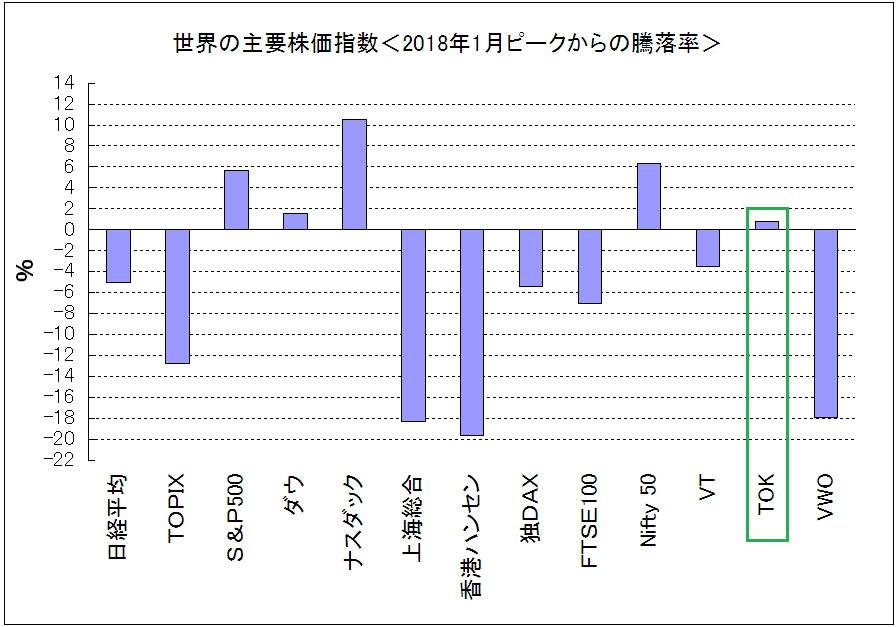 f:id:yukimatu-tousi:20191111151536p:plain