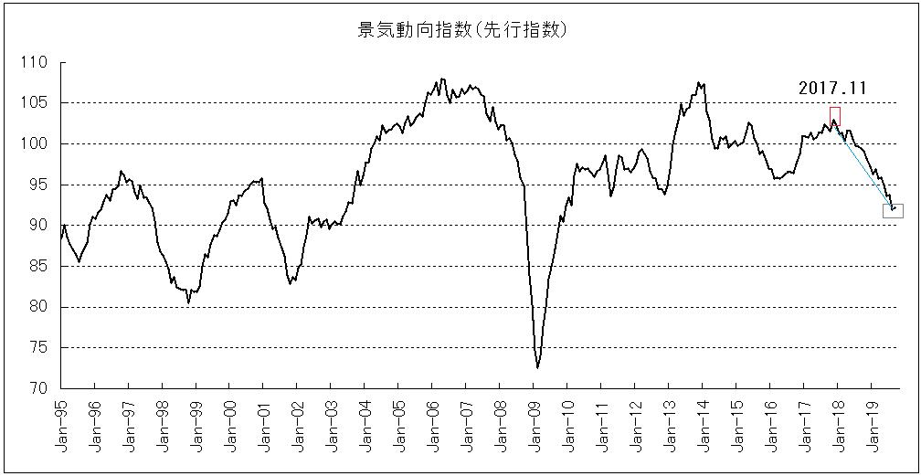 f:id:yukimatu-tousi:20191112155330p:plain