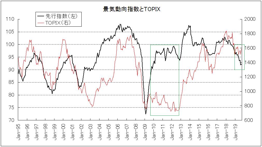 f:id:yukimatu-tousi:20191112161823p:plain