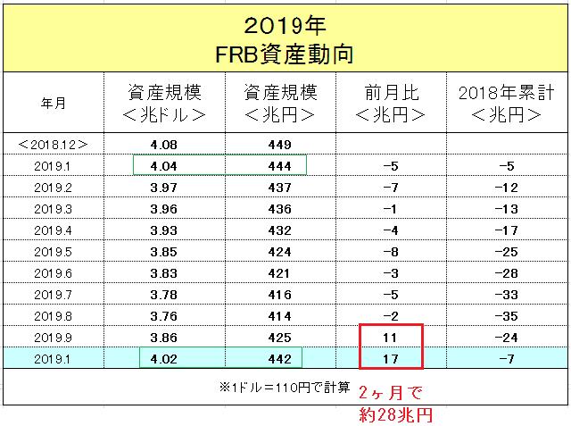 f:id:yukimatu-tousi:20191113220243p:plain