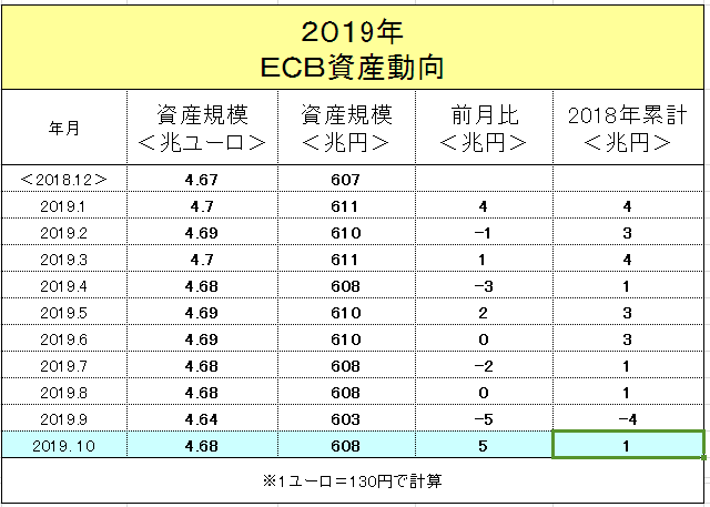 f:id:yukimatu-tousi:20191113220456p:plain