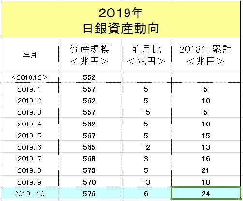 f:id:yukimatu-tousi:20191113220719p:plain