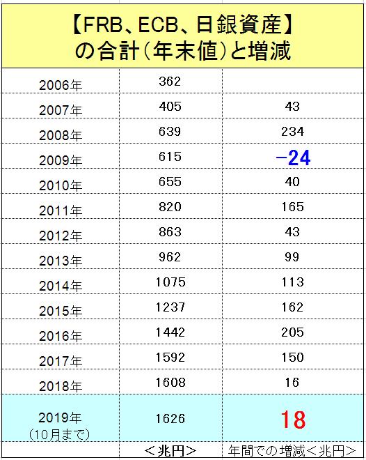 f:id:yukimatu-tousi:20191113221427p:plain