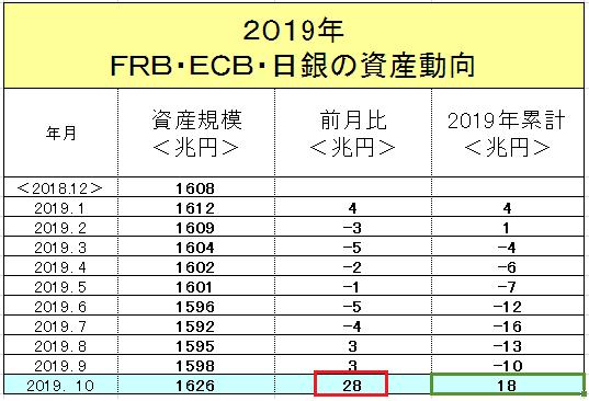 f:id:yukimatu-tousi:20191113222803p:plain
