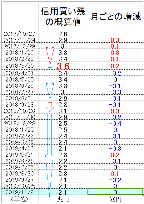 f:id:yukimatu-tousi:20191115172255p:plain