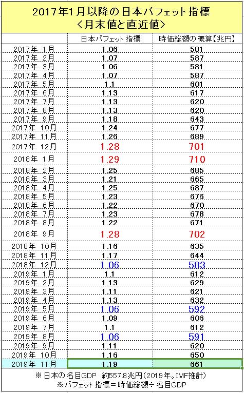 f:id:yukimatu-tousi:20191115203327p:plain
