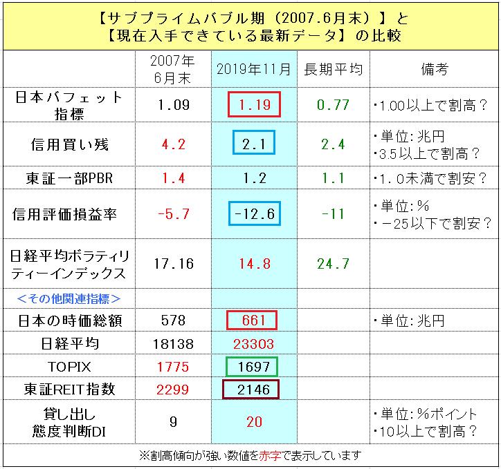 f:id:yukimatu-tousi:20191115203927p:plain