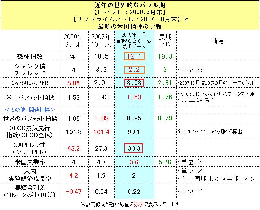 f:id:yukimatu-tousi:20191116151130p:plain