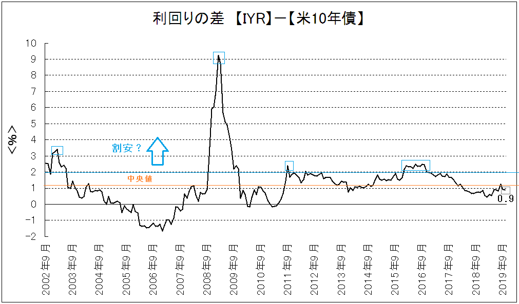 f:id:yukimatu-tousi:20191118164006p:plain