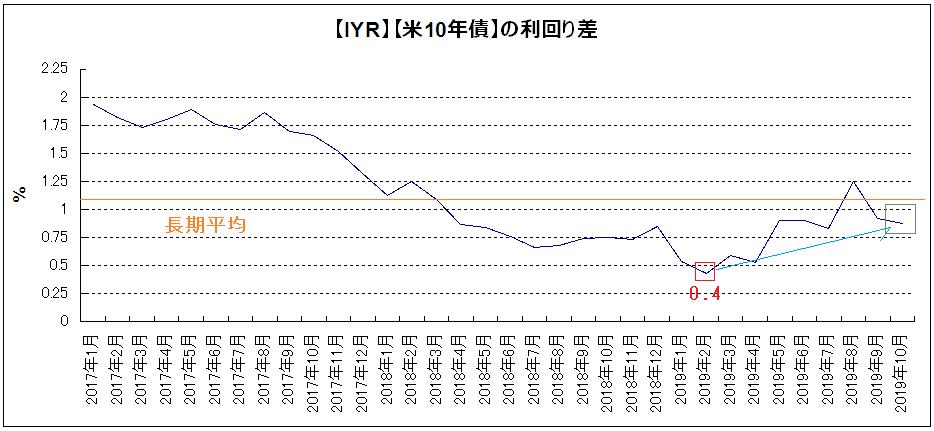 f:id:yukimatu-tousi:20191118213051p:plain