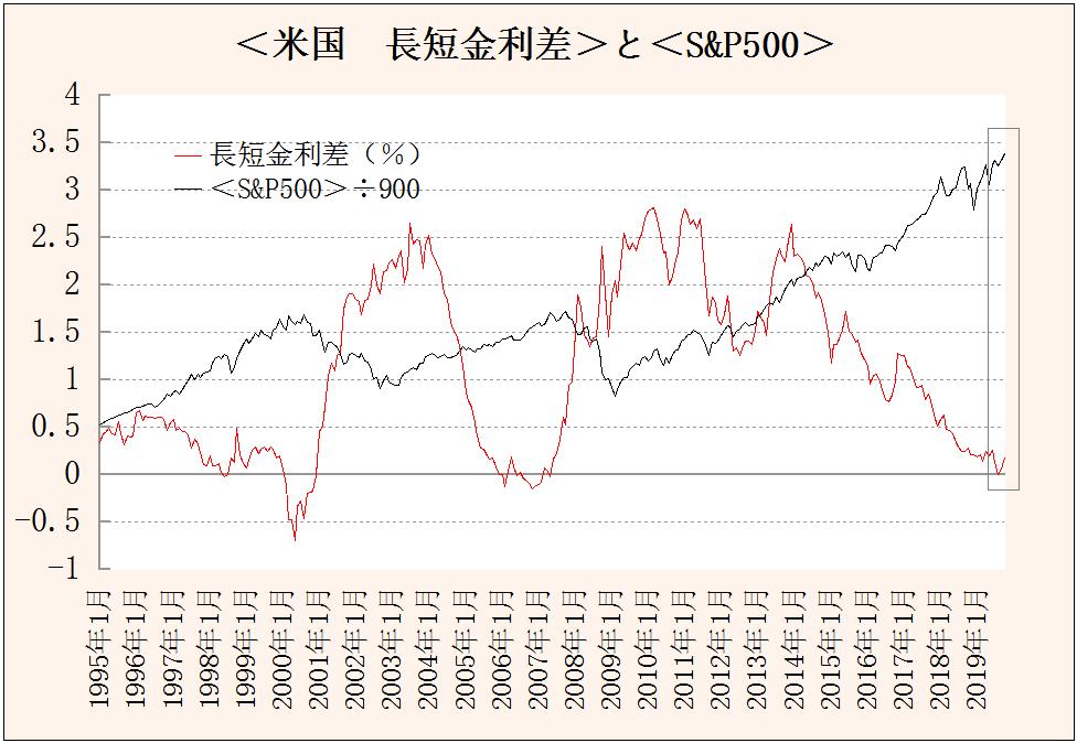 f:id:yukimatu-tousi:20191119144506p:plain