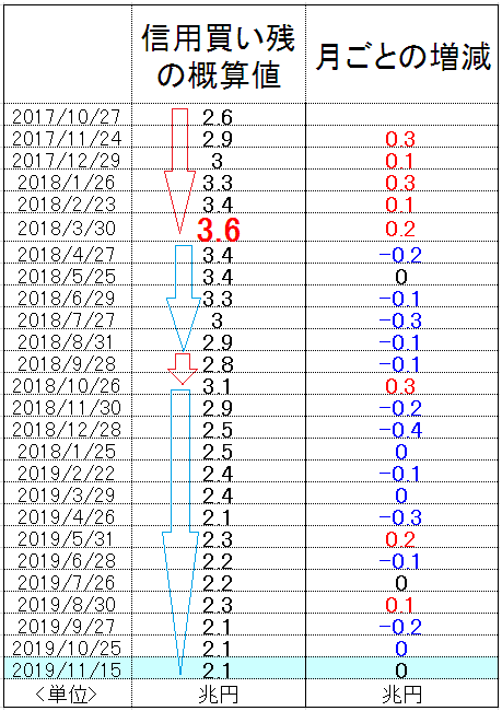 f:id:yukimatu-tousi:20191122145123p:plain