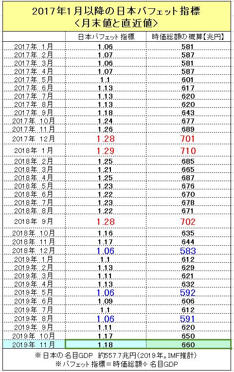 f:id:yukimatu-tousi:20191122203124p:plain