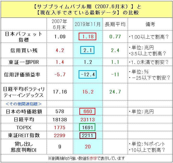 f:id:yukimatu-tousi:20191122203625p:plain