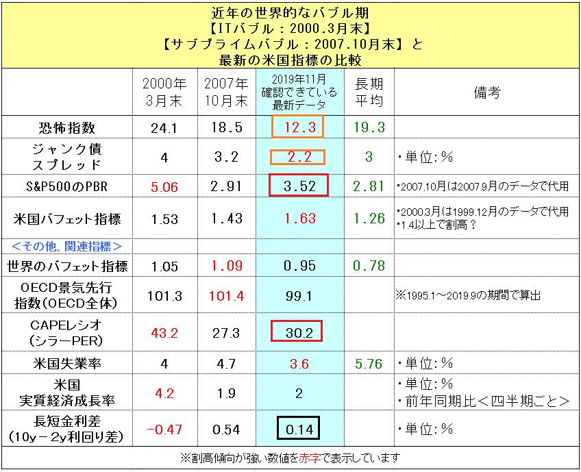 f:id:yukimatu-tousi:20191123215736p:plain