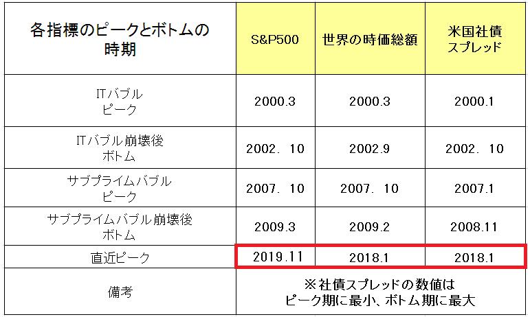 f:id:yukimatu-tousi:20191127095754p:plain
