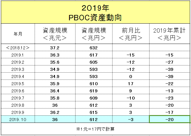 f:id:yukimatu-tousi:20191127130405p:plain