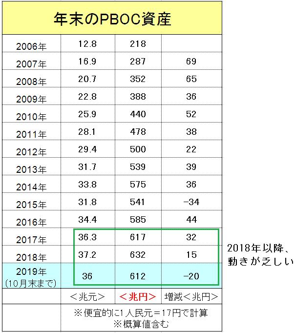 f:id:yukimatu-tousi:20191127130739p:plain