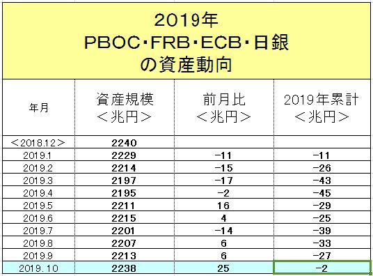 f:id:yukimatu-tousi:20191127131015p:plain