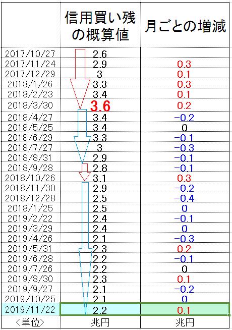 f:id:yukimatu-tousi:20191128133301p:plain